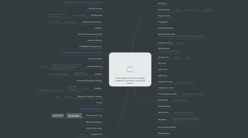 Mind Map: Using Digital Tools To Increase Academic Success for the Adult Learner