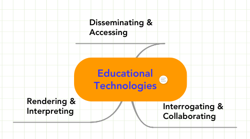 Mind Map: Educational Technologies