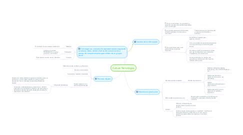 Mind Map: Cultura Tecnológica
