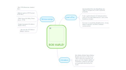 Mind Map: BOB MARLEY
