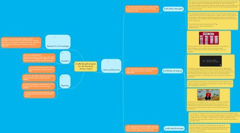 Mind Map: Scaffolding Strategies for 3rd Grade by Arianna Jezari