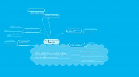 Mind Map: Информационная культура