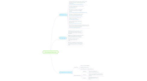 Mind Map: Chromebook Resources