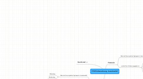 Mind Map: PFK/Fristberechnung, Ausnahmefall