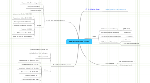 Mind Map: PFK/Mutterschutz, Fristen