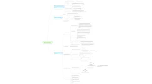 Mind Map: H800 Summary: Block 2.2