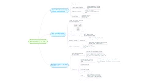 Mind Map: H800 Summary: Block 3
