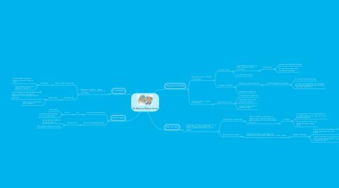 Mind Map: Software Educativos