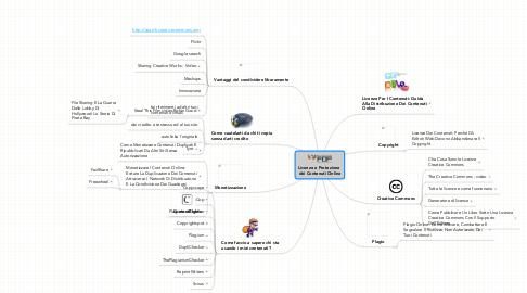 Mind Map: Licenze e Protezione  dei Contenuti Online