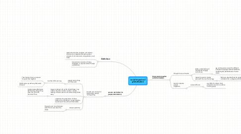 Mind Map: social impacts ofglobalisation