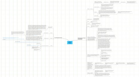 Mind Map: Technical Multimedia Writing