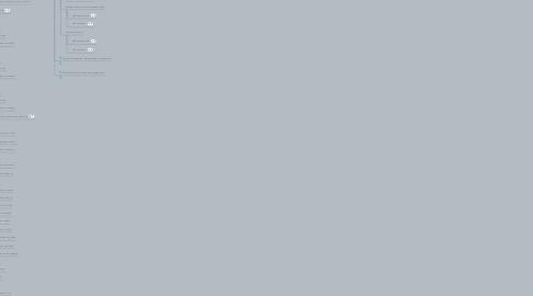 Mind Map: Слепок сайта