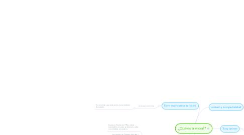 Mind Map: ¿Qué es la moral?