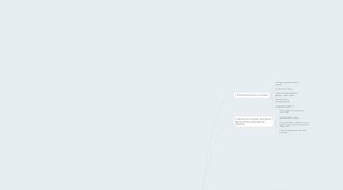 Mind Map: Ensayo Principios para la excelencia en la enseñanza en línea.