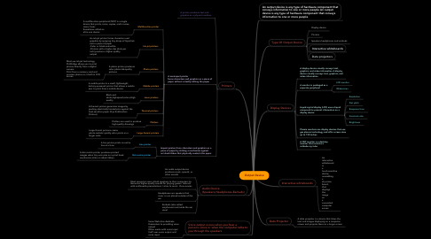 Mind Map: Output Device