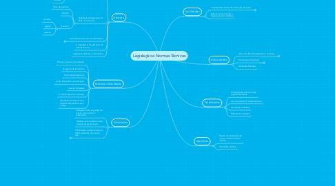 Mind Map: Legislação e Normas Técnicas