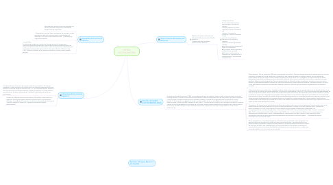 Mind Map: FUERZA ELECTROMOTRIZ