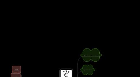 Mind Map: Norma Jurídica