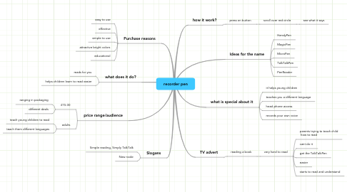 Mind Map: recorder pen