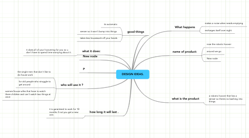 Mind Map: DESIGN IDEAS.