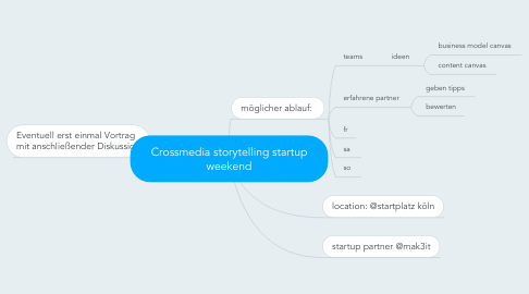 Mind Map: Crossmedia storytelling startup weekend