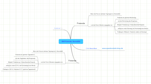 Mind Map: BW/Fristende, Normalfall