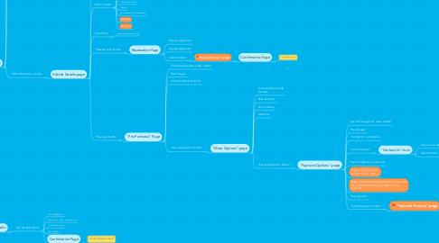 Mind Map: Project V
