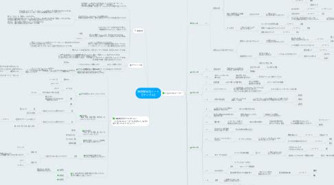 Mind Map: 価値観発見シート 【サンプル】