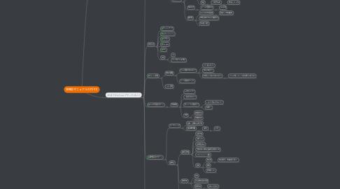Mind Map: 事務局マニュアルの作り方