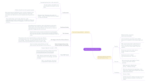 """Mind Map: Beyond the """"Pattern of Heaven"""""""