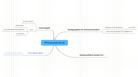 Mind Map: PFK/Insolvenzfall des AG