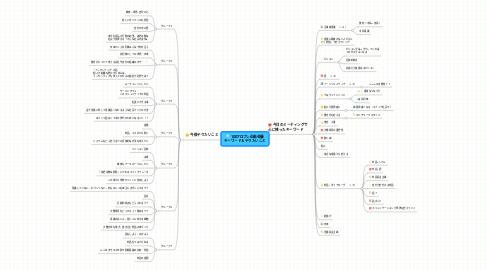 Mind Map: 100713プレ企画会議 キーワード&やりたいこと