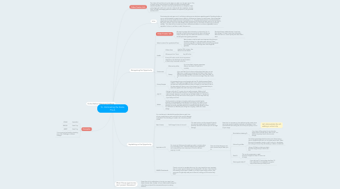 Mind Map: Vi - Dominating the Game Pre-6