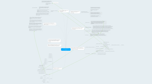 Mind Map: Leadership, Learning and Technology: Individual and Collective Findings