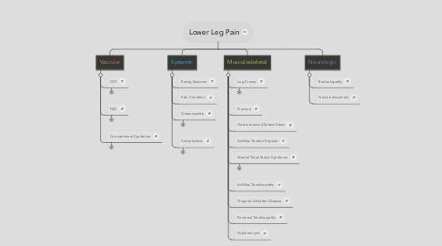 Mind Map: Lower Leg Pain