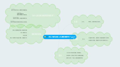 Mind Map: 你认为新加坡人乐意做善事吗?(grp1)