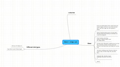 Mind Map: Advert - midge cam: