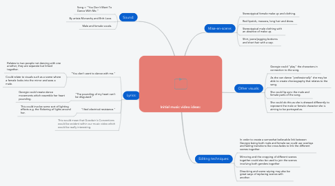 Mind Map: Initial music video ideas: