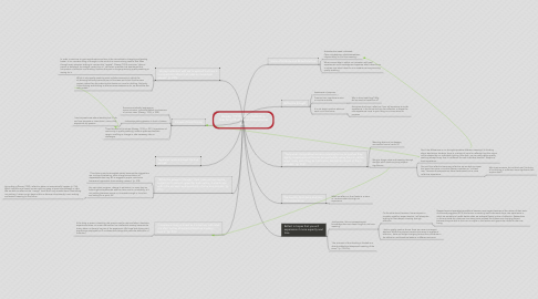 Mind Map: Dewey (1933). Why Reflective Teaching Must Be an Educational Aim.