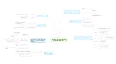 Mind Map: Telecomunicaciones, Internet y Tecnología Inalambrica.