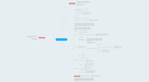 Mind Map: Vi - Pre-Game Knowledge