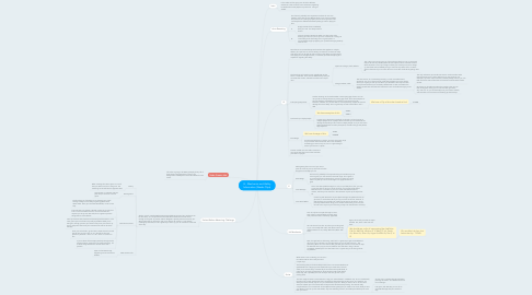 Mind Map: Vi - Mechanics and Ability Information (Needs Clips)