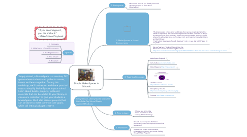 Mind Map: Simple MakerSpaces in Schools