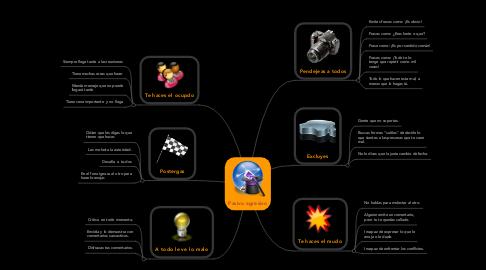 Mind Map: Pasivo agresivo
