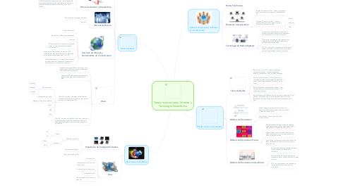 Mind Map: Telecomunicaciones, Internet y Tecnología Inalambrica