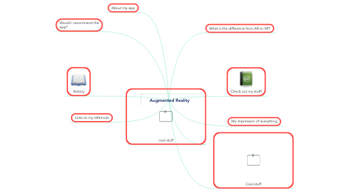 Mind Map: Augmented Reality