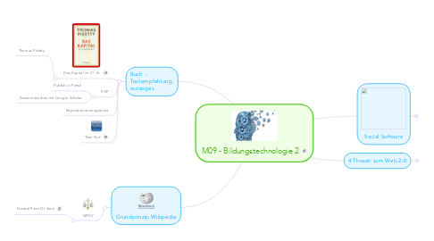 Mind Map: M09 - Bildungstechnologie 2