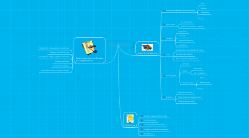 Mind Map: Mappe concettuali