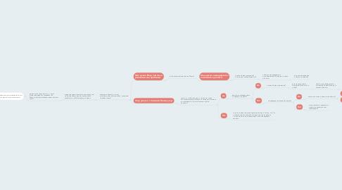 Mind Map: Скрипт звонков (Ольга Фомичева)