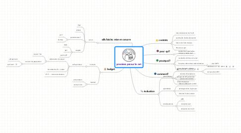 Mind Map: premiers pas sur le net